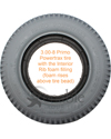 3.00-8 (14 x 3 in.) Primo Powertrax Foam Filled Wheelchair Tire - View showing the interior rib foam filling model